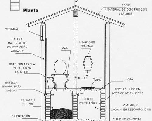 bioconstruccio_croquis