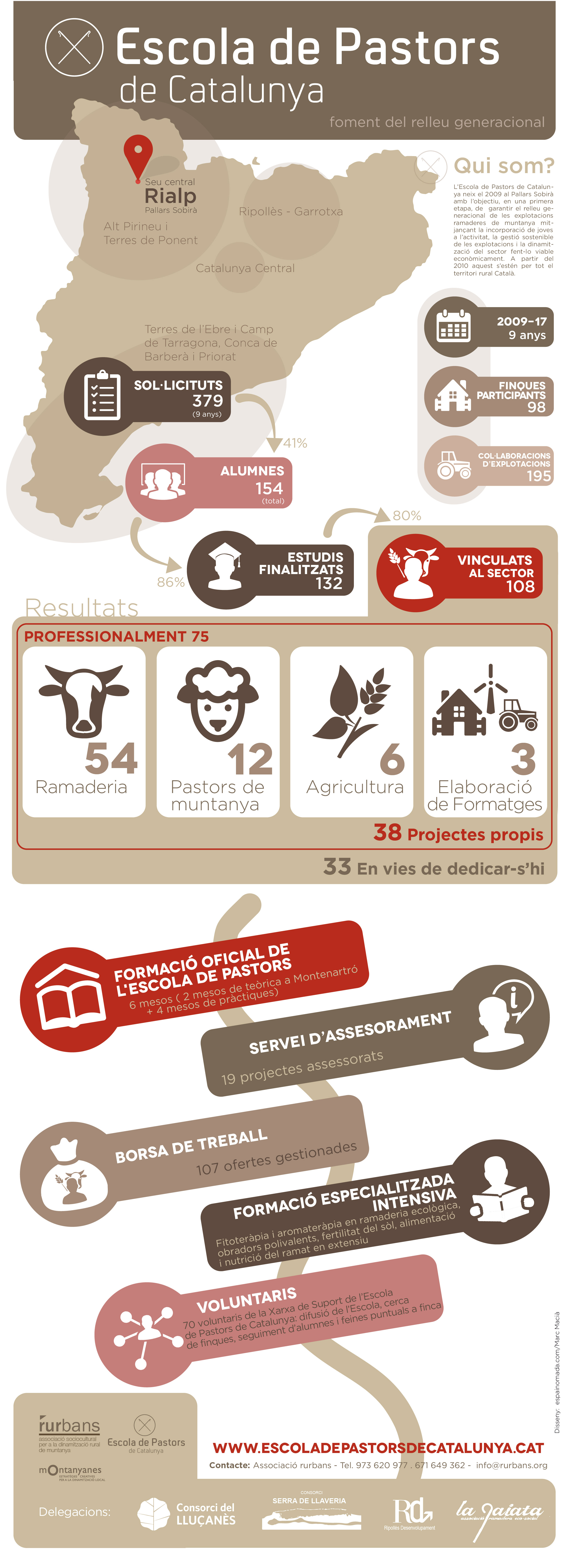 Infografia_EscoladePastors2018